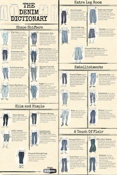 denim dictionary: Every jean style you need to know Jeans Style Guide Do you know your mom jean from your fisherman jean?Jeans Style Guide Do you know your mom jean from your fisherman jean? Fashion Terminology, Fashion Terms, Fashion 101, Types Of Fashion Styles, Fashion Ideas, Fashion Guide, Types Of Dresses Styles, Fashion Outfits, Trendy Fashion