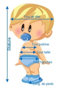 Mannequin pour indication mensurations enfants