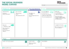 great planning tool for social entrepreneurs and - The Social Business Model Canvas Social Business, Start Up Business, Business Planning, Business Marketing, Strategy Business, Business Ideas, Modelo Canvas, Formation Marketing, Le Social