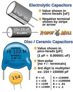 Electrical and Electronics Engineering: Disc and Electrolytic Capacitor - Ham Radio & Electronics Electrical and Electronics Engineering: Disc and Electrolytic Capacitor - Electronics Projects, Electronic Circuit Projects, Electrical Projects, Electronics Components, Electronic Engineering, Electrical Engineering, Chemical Engineering, Civil Engineering, Simple Electronics