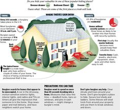Emily: Great to see this image on how to protect your home from crime; easy ways to increase your home security...