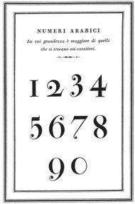 A type-specimen sheet from Giambattista Bodoni's Manual of Typography, originally published in 1818.