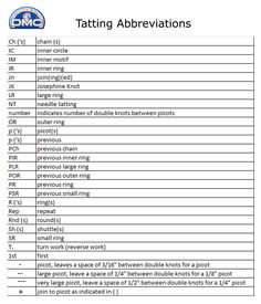 Most tatting instructions are written using a standard set of abbreviations and symbols. DMC recommends printing this abbreviation list and mounting it on a card to keep handy while you work.