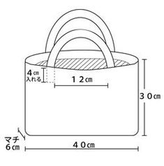 "Lassen Sie uns den betroffenen Bereich mit einer handgefertigten Tasche unterstützen- ""S. Let's support the affected area with a handmade bag- ""Sunny To . Handbag Patterns, Bag Patterns To Sew, Patchwork Bags, Quilted Bag, Handmade Handbags, Handmade Bags, Couture Main, Leather Bag Pattern, Diy Bags Purses"