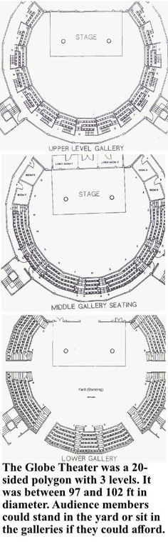25 Best Globe Theater Lego Model Images Models Rh Com Theatre Layout The Original Drawing