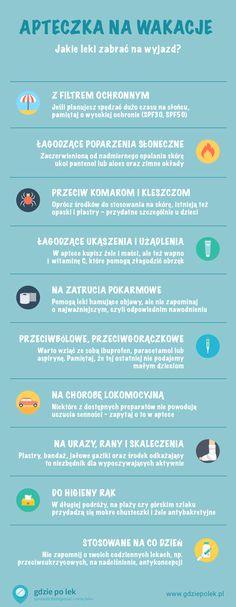 Apteczka na wakacje. Jakie leki zabrać na urlop? - GdziePoLek.pl