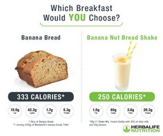 , Come to visit my Herbalife Member Website! Herbalife Nutrition, Healthy Nutrition, Herbalife Results, Herbalife Products, Banana Nut Bread, French Vanilla, Protein, Breakfast, Desserts