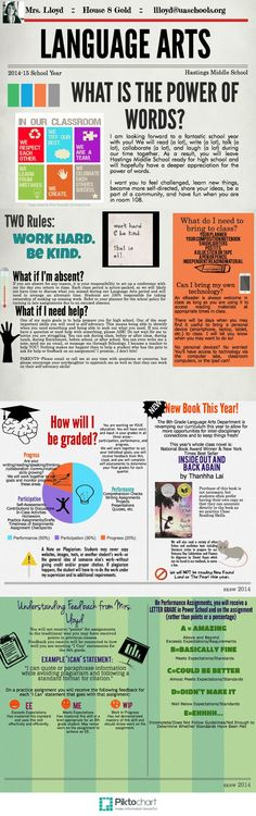 2014-15 Syllabus - this is cool. Can I do it? Dunno.