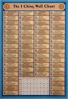 I Ching Wall Chart Use the I-Ching wall chart to interpret your I Ching coins when divining your deepest questions.  The I Ching is one of the most ancient oracles in the world. It describes how the Superior Person who consults the I Ching oracle should act or behave in relation to the questions asked.
