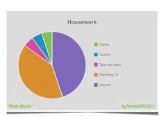 Housework is...