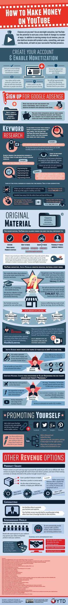 How to Make Money on YouTube? #Infographic | via #BornToBeSocial - Pinterest Marketing: