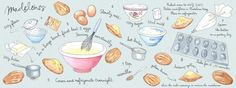 Madeleines by Suzanne De Nies