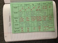 points, lines, planes vocab interactive notebook