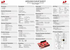 Arduino Cheat Sheet - Electronics-Lab