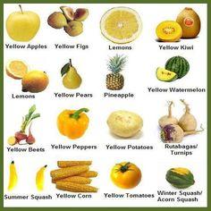 Yellow foods for the solar plexus chakra!