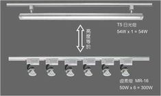 【軌道】t5軌道燈 – TouPeenSeen部落格