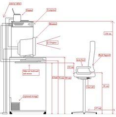 Hauteur comptoir cuisine mesures importantes design - Hauteur de meuble de cuisine ...