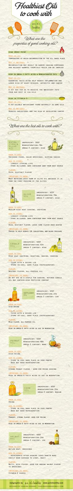 Healthies Oils to cook with... only extra virgin in a natural oil, natural (not chemical) olive juice!