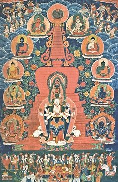 """Tibetan Thangka depicting a Stupa thk: Stupa - The Tibetan word is Chorten, which means """"the basis of offering"""".  It is a symbol of enlightened mind, (the awakened mind, universal divinity) and the path to its realisation. The stupa represents the Buddha's body, his speech and his mind, but most especially his mind and every part shows the path to Enlightenment"""