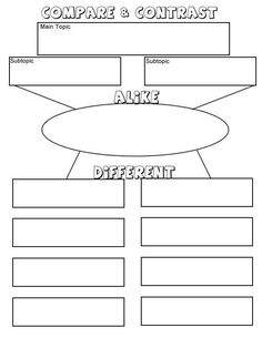 This worksheet can be used for students to compare and contrasts ...