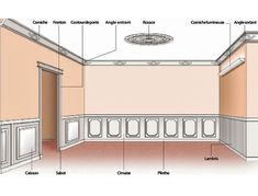 Recognize decorative moldings: rosettes, picture rails or cornices. Ikea Sofas, Orac Decor, Wall Molding, Moulding, Wainscoting, Home Staging, Interior Inspiration, Sweet Home, New Homes