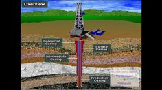 oil drilling well