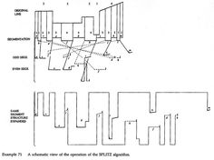 Roger Reynolds: Experimental music notation resources - Review - lines