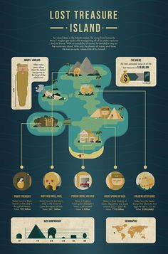 infographic Lost treasure island on Behance