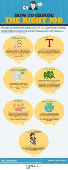 infographic : How to Choose the Right Job for you. Career advice