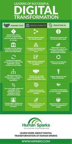 #DigitalTransformation  Leaders of successful digital transformation do this ...
