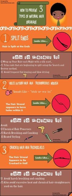 Natural Hair Care Infographic: Preventing Natural Hair Breakage