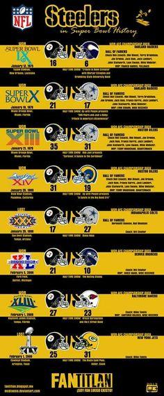 #Steelers #football #NFL  -- Social Links -- www.theJonathanAlonso.com www.facebook.com/vjonathanalonso www.instagram.com/vjonathanalonso SnapChat: vjonathana www.youtube.com/channel/UCMYlS9jowXTlLuzthY7PZ2Q?sub_confirmation=1 https://twitter.com/VJonathanAlonso