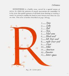 Журнал «Шрифт» • Шрифт Траяновой колонны в России и Америке