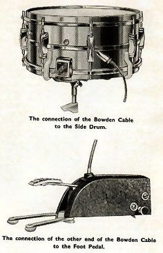 Illustration showing the connection of the Bowden Cable to the side drum from the Beverley foot pedal.