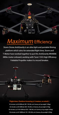drone photography,drone for sale,drone quadcopter,drone diy Drone App, New Drone, Drone Quadcopter, Latest Drone, Pilot, Remote Control Drone, Wooden Boat Plans, Drone Technology, Rc Helicopter