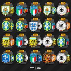 Todas as Finais Copa do Mundo 2018 sera_________? . . . . . . . . . #futebol #futebol #curiosidades #museufutebol #football #copadomundo #worldcup #rússia #brasil #fifa
