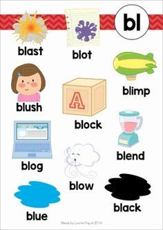 FREE Beginning blends poster Phonics For Kids, Phonics Reading, Teaching Phonics, Phonics Activities, Kindergarten Reading, Kindergarten Freebies, Kindergarten Teachers, Guided Reading, Phonics Chart