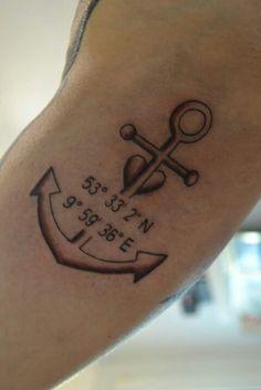 Anchor coordinates