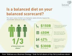 The cost of overweight employees