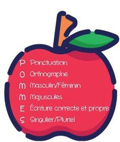 POMMES: La méthode de correction by Madame Bordeleau   TpT Madame, Punctuation, Spelling, Apples, Event Posters, Everything