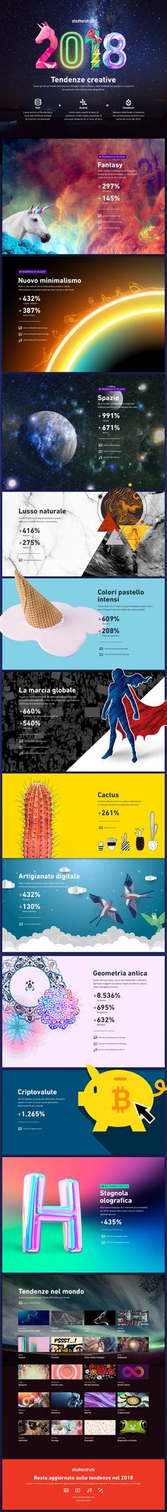 2018 Creative Trends Italian Infographic