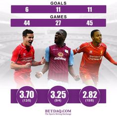 Graphic for the FA Cup for betting on goalscorers for BETDAQ