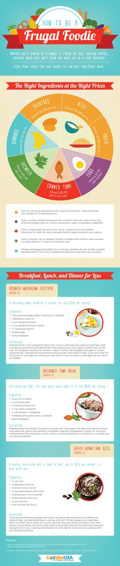 How to be a Frugal Foodie