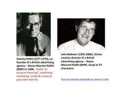 Advertising History, Advertising Agency, Fictional Characters, Fantasy Characters