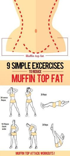 8 Most Effective Exercises To Reduce Love Handles (Muffin Top What is the Muffin Top ? Muffin Top is the excess weight that hangs over the waist of your jeans and can be Fitness Workouts, Fitness Diet, At Home Workouts, Health Fitness, Beginner Workouts, Fitness Goals, Enjoy Fitness, Rogue Fitness, Fitness Hacks