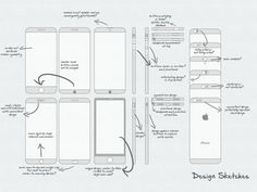 UI & Wireframe Sketches to Keep You Inspired | Inspiration