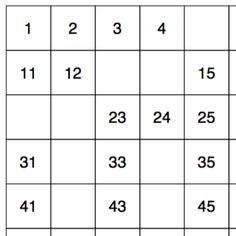 Trigonometry For Dummies Cheat Sheet  For Dummies  Math