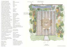 """Fase progettuale: pianta de """"La stanza giardino"""" Stipa"""