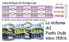 Lo schema del punto Onda - Wave Stitch