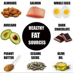 Healthy Fat Sources! Healthy Fitness Tips